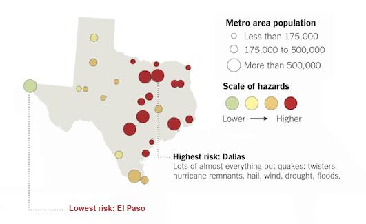 texas data center safe